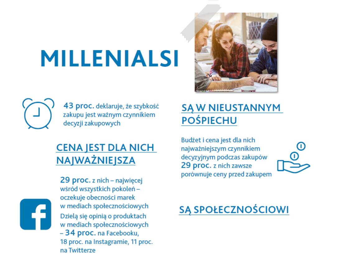 Pokolenia klientów e-commerce. Pobierz infografikę