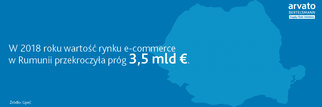 Rumunia e-commerce