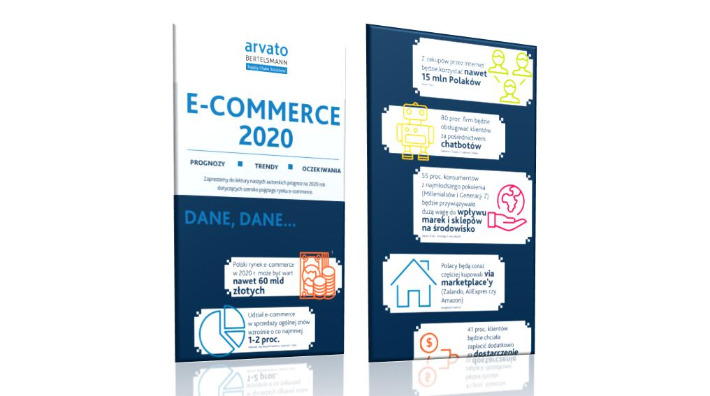 E-commerce 2020. Prognozy, trendy, oczekiwania – infografika