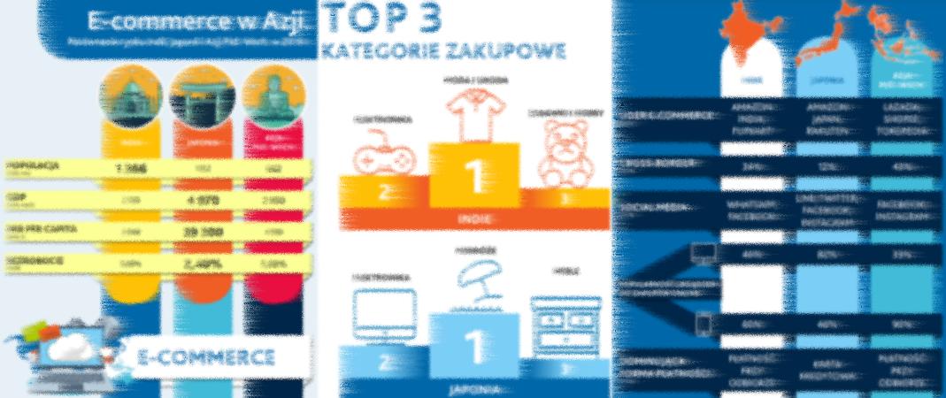 E-commerce wAzji – pobierz infografikę
