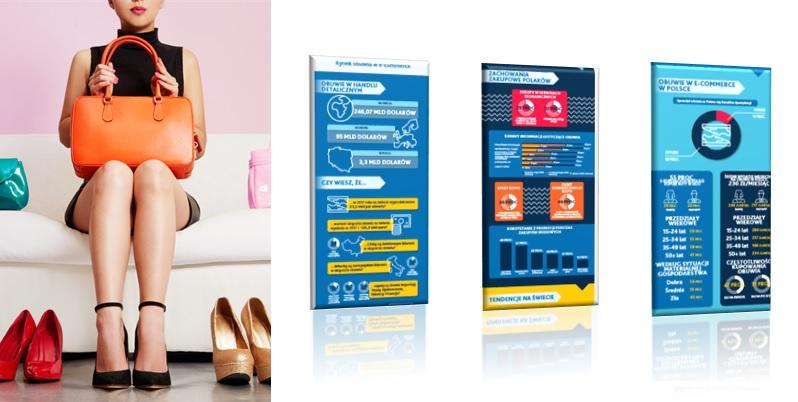 Rynek obuwia – infografika