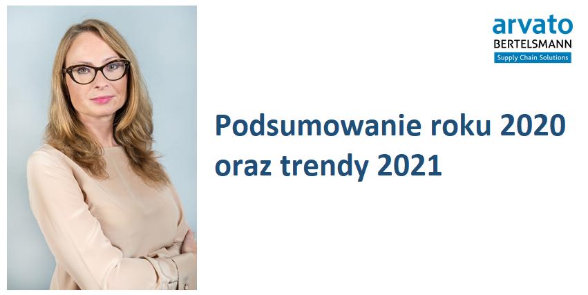 Autorskie podsumowanie 2020 roku